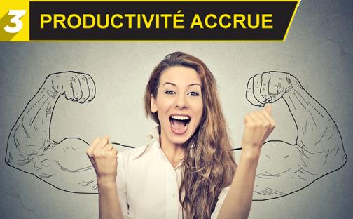 productivité accrue