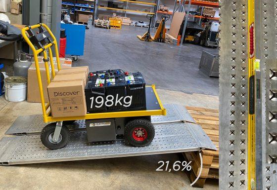 Capacité de l'ER450V2 dans une pente